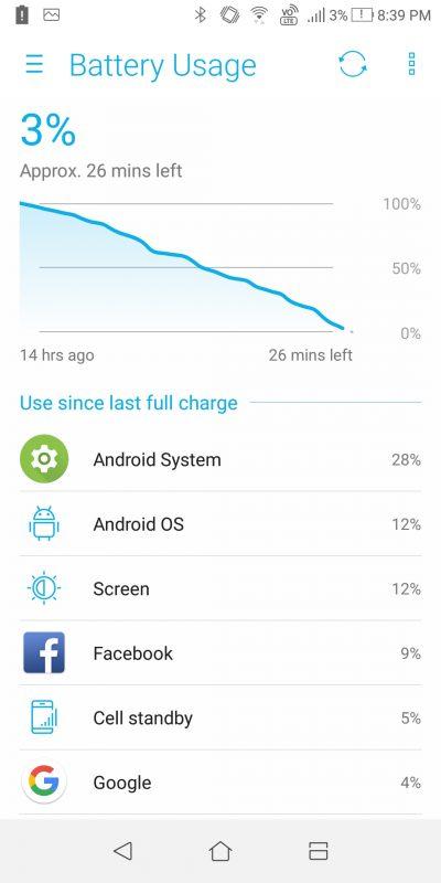 ASUS Zenfone 5Q battery usage screen