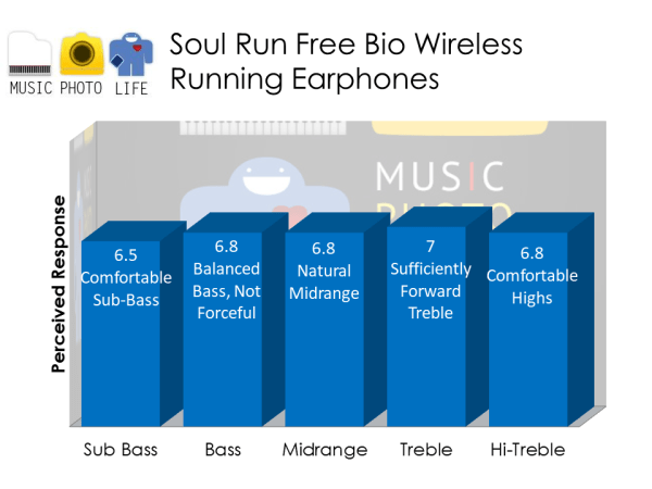 Soul Run Free Pro Bio audio rating by musicphotolife.com, Singapore consumer gadget blog
