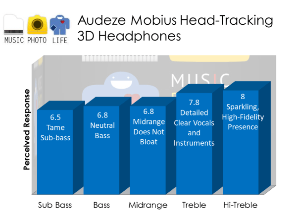 Audeze Mobius audio analysis by musicphotolife.com, Singapore consumer audio product blogger