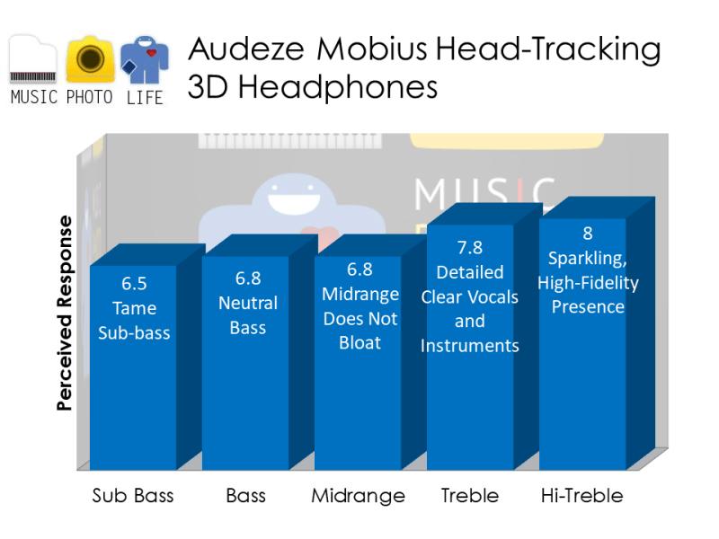 Audeze Mobius audio analysis by musicphotolife.com, Singapore consumer audio product blogger