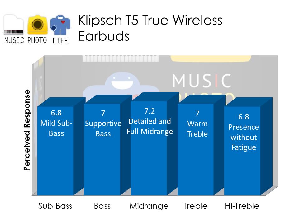 Klipsch T5 True Wireless audio analysis review by musicphotolife.com Singapore tech blog