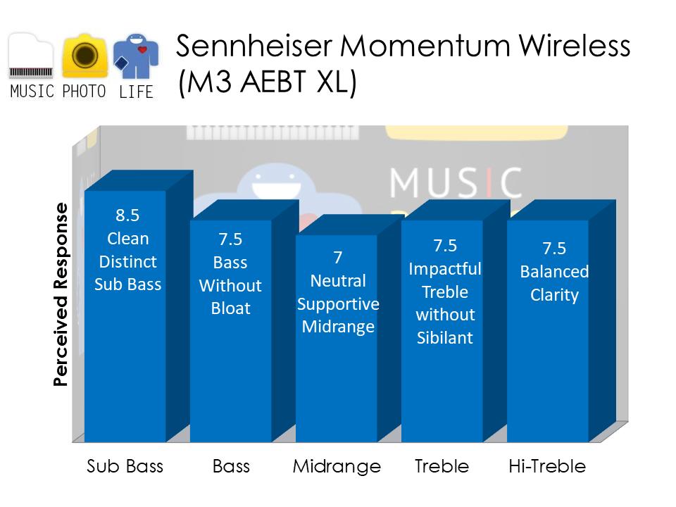 Sennheiser Momentum Wireless M3AEBTXL audio analysis by musicphotolife.com Singapore tech blogger