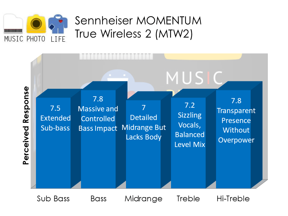 Sennheiser Momentum True Wireless 2 (MTW2) Anniversary Edition audio analysis by Music Photo Life, Singapore tech blog