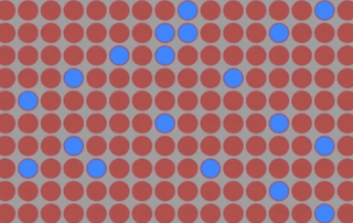 Game of Sound - (by Conway's Game of Life)