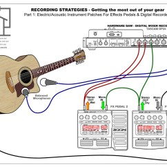 Electric Guitar Wiring Diagram One Pickup Car Trailer Hitch Free Engine Image For
