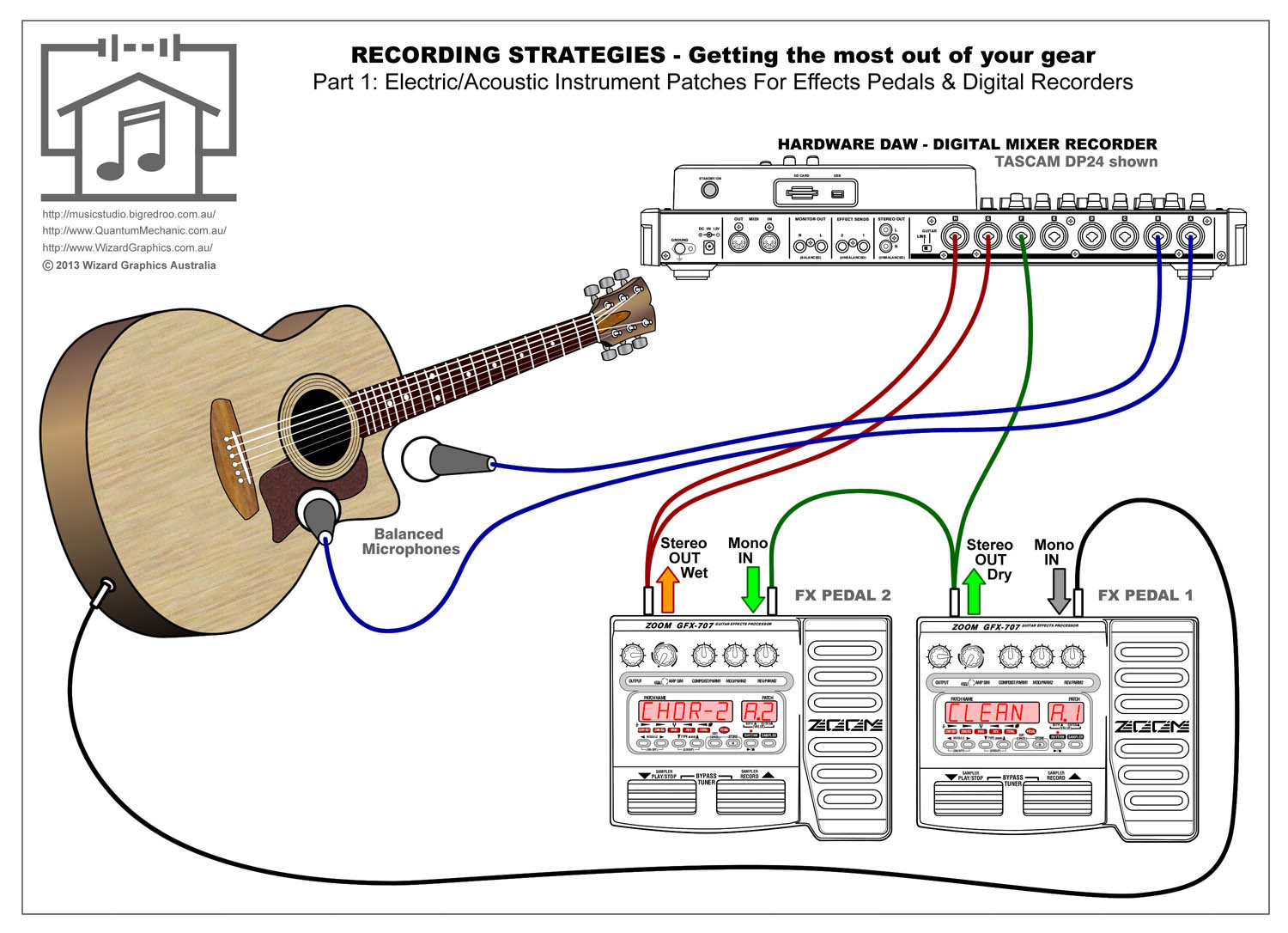 simple electric guitar wiring diagram clarion radio code free engine image for