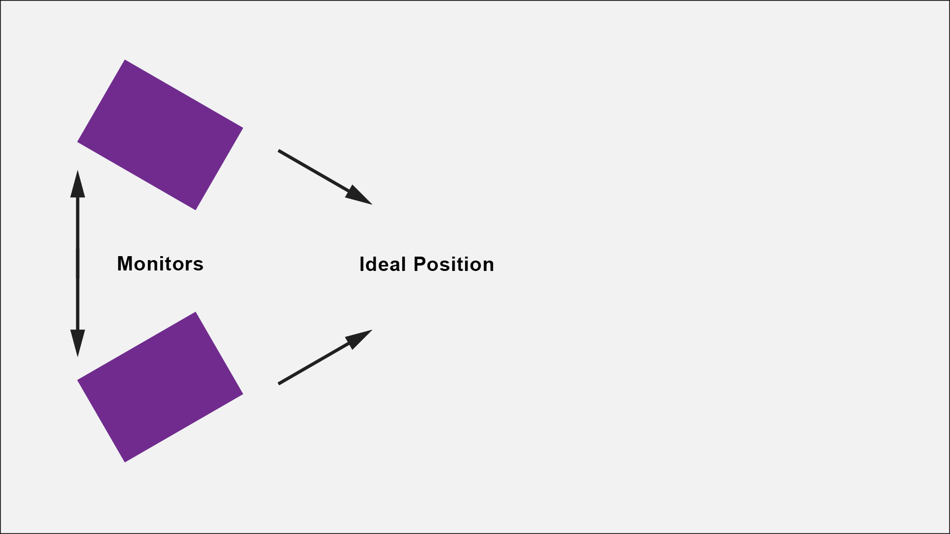 hight resolution of ideal monitor position for small rooms