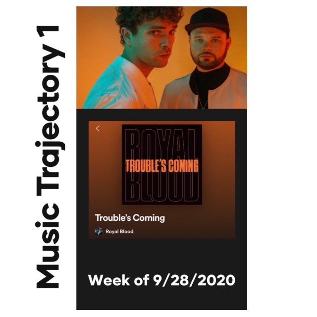 royal blood troubles coming music trajectory slide
