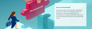 Die Corona-Novemberhilfe kann ab sofort beantragt werden. Screenshot Website.