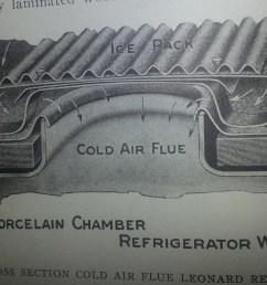 refrigerator airflue [ 3036 x 1920 Pixel ]