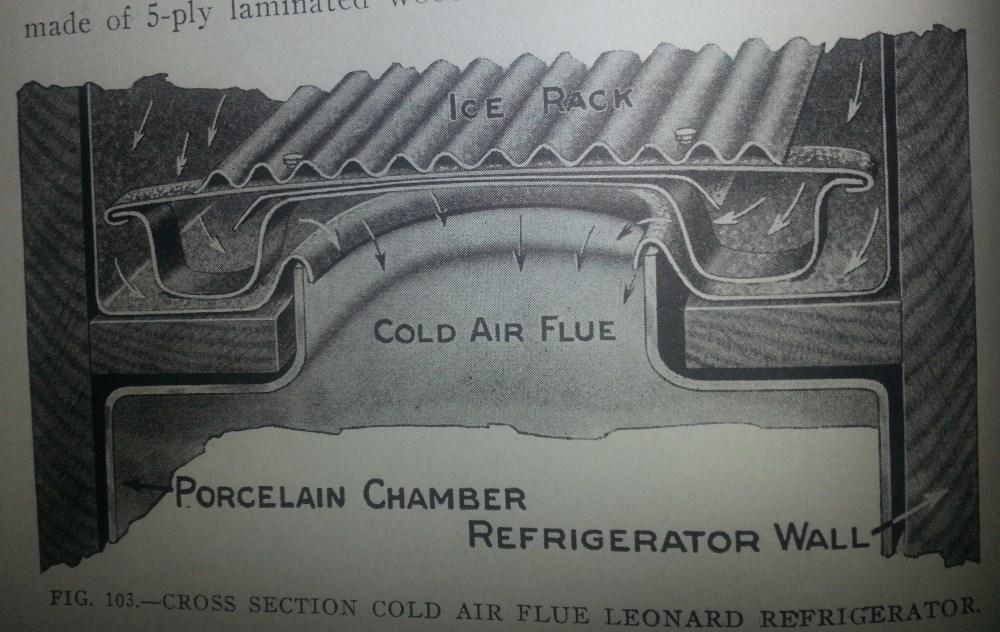 medium resolution of refrigerator airflue