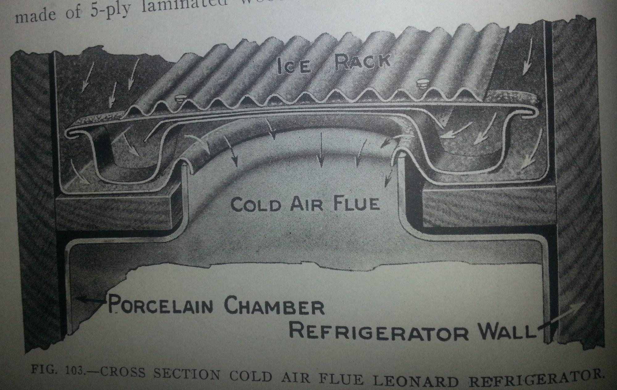 hight resolution of refrigerator airflue