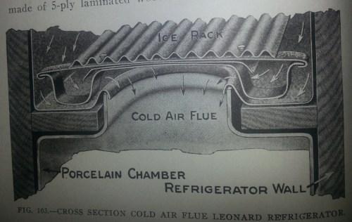 small resolution of refrigerator airflue
