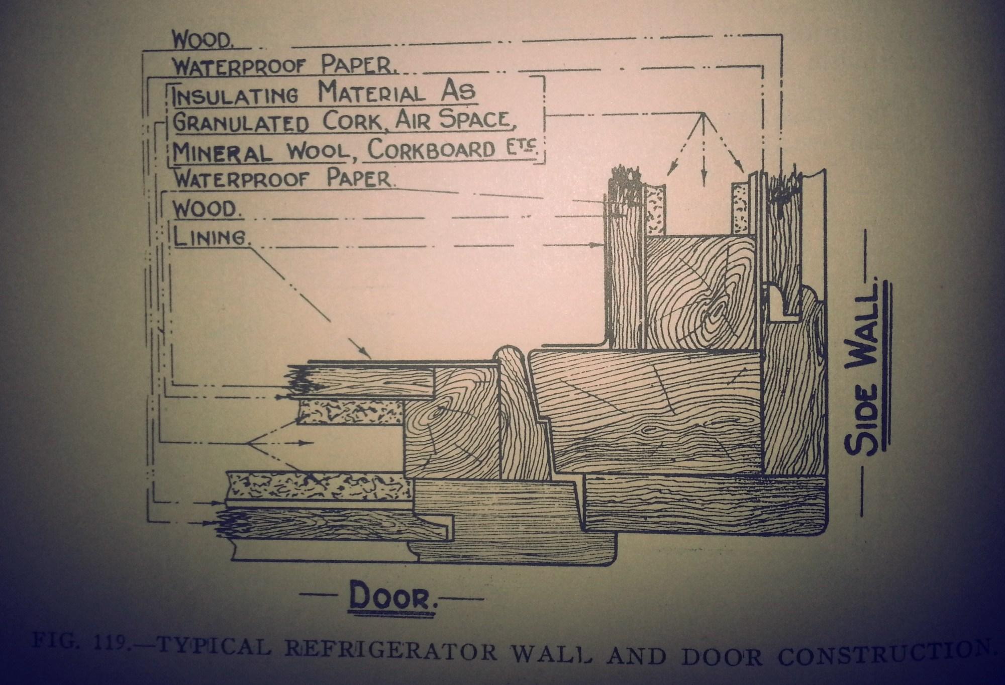 hight resolution of refrigerator door construction