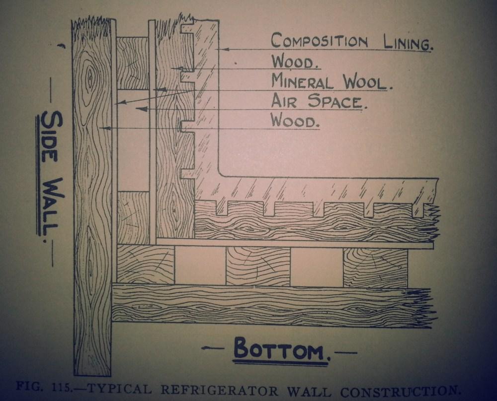 medium resolution of refrigerator wall construction corner