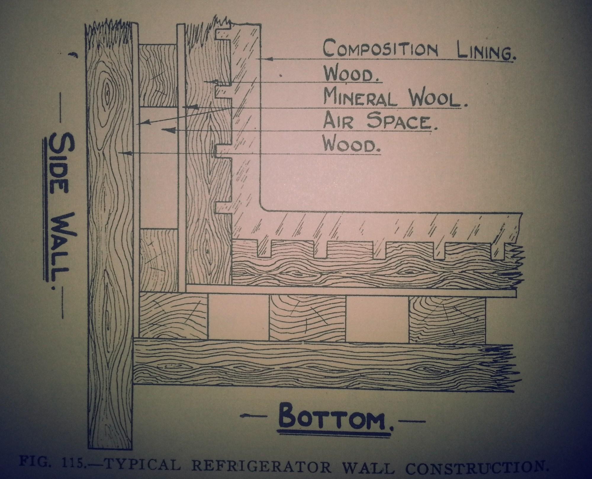hight resolution of refrigerator wall construction corner