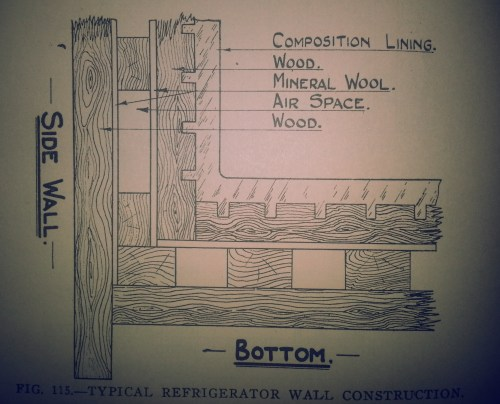 small resolution of refrigerator wall construction corner