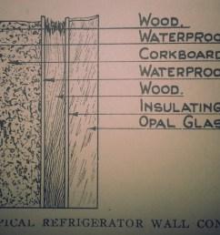 refrigerator wall construction [ 2861 x 1643 Pixel ]