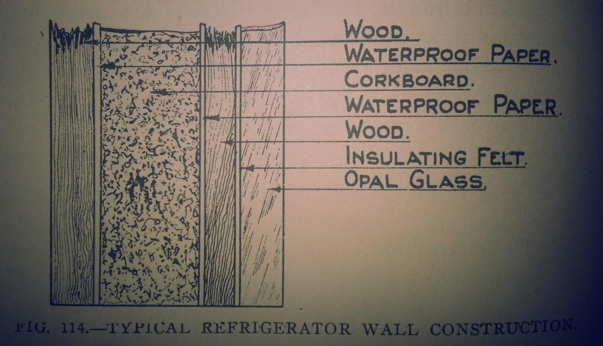 hight resolution of refrigerator wall construction