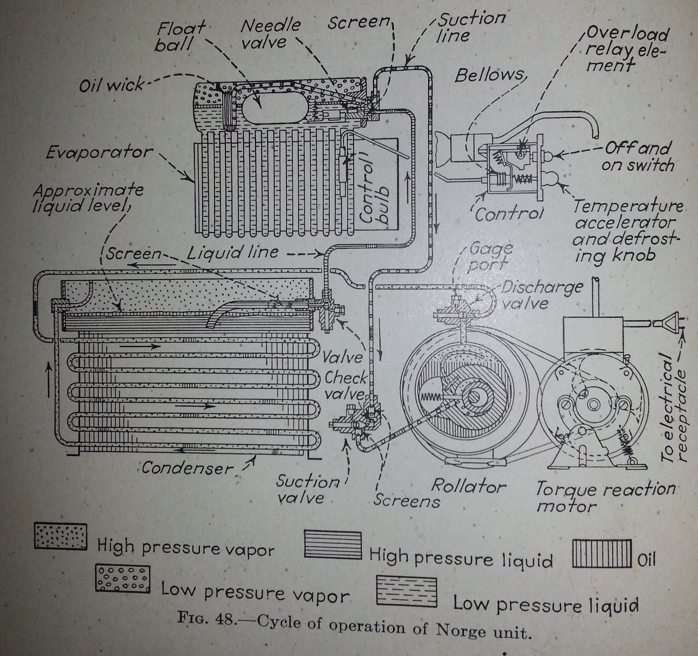 Ge Refrigerators Wiring Diagram 1930s Household Refrigerators Musings On Entropy