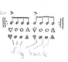 4 note moeller technique