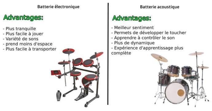 cours de batterie: avantages d'une batterie acoustique vs. électronique