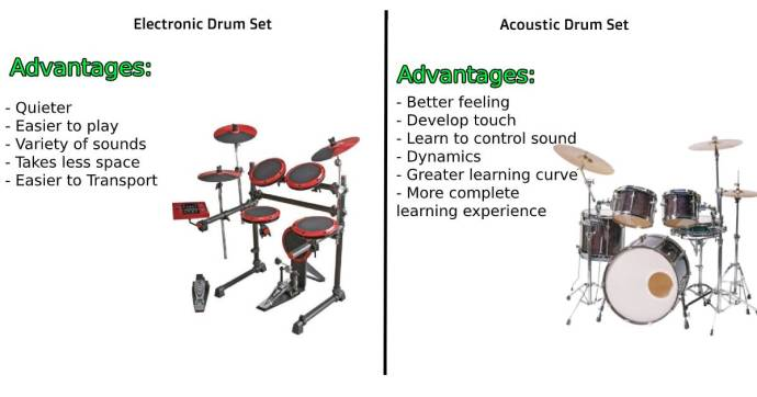 The advantages of an electronic drumset and an acoustic drumset