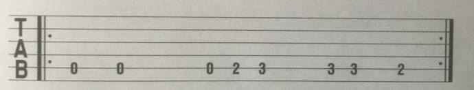 exemple de Tab pour la guitare (tablature). Ceci est un extrait d'un livre pour apprendre la guitare seul.