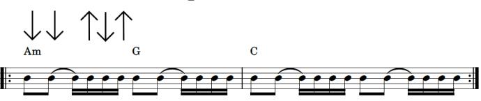 ukulele strumming pattern pdf bonus of Riptide