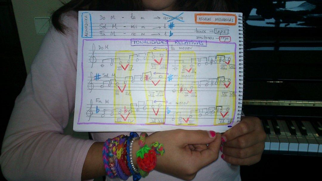 Marcela aprendiendo las escalas melódicas