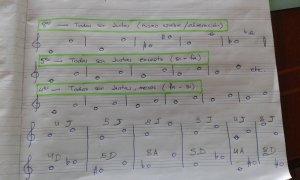 Explicación de intervalos