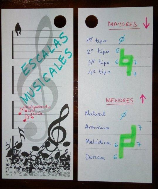 Escalas musicales: explicación con vídeos y apuntes
