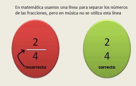 La música es matemática pura, ¡pero hay diferencias!