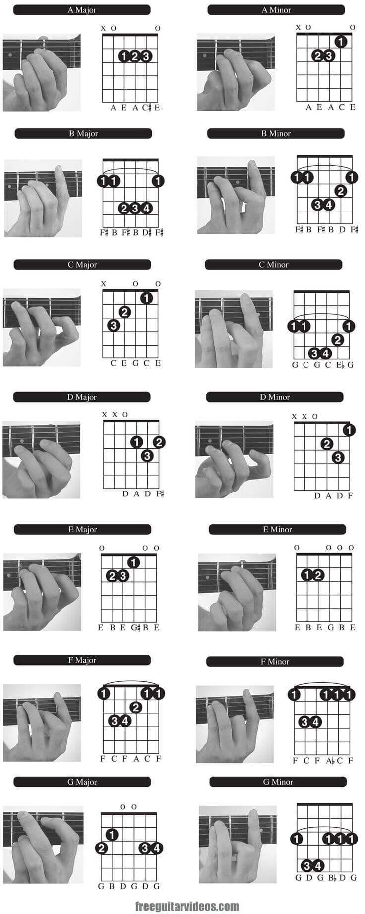 Gambar kunci gitar dengan tangan  musisiorg