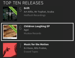 MOX0025-Beatport-chillout-release-chart-6