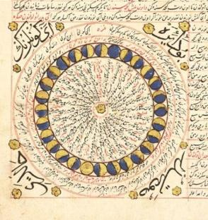 Image result for ancient Islamic calendar