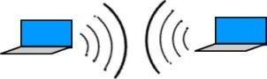 Cara menghubungkan antar komputer via wifi tanpa acess point (Ad Hoc)