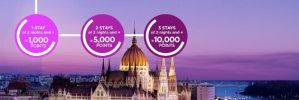 Accor Hotels Offer up to £150 in points / 10,000 Avios