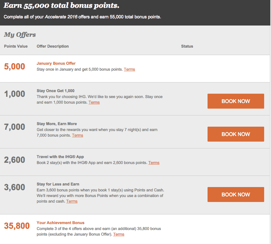 NEW IHG Accelerate 2016 Spring Promotion gives a free night