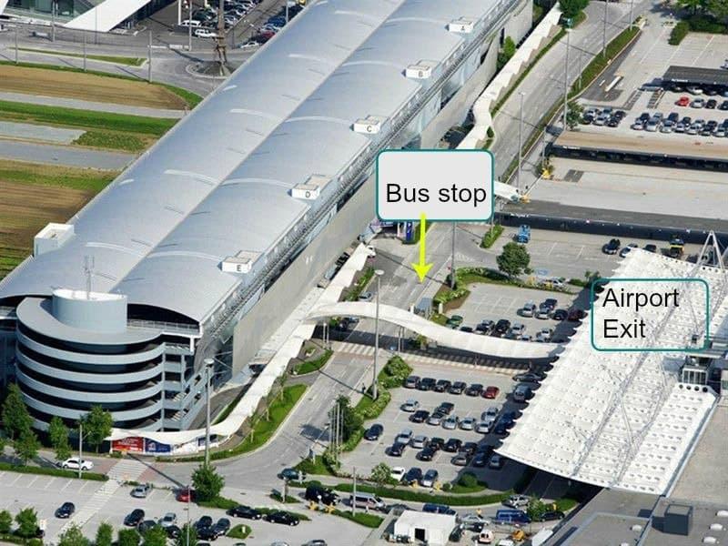 Parkplatz Flughafen Salzburg