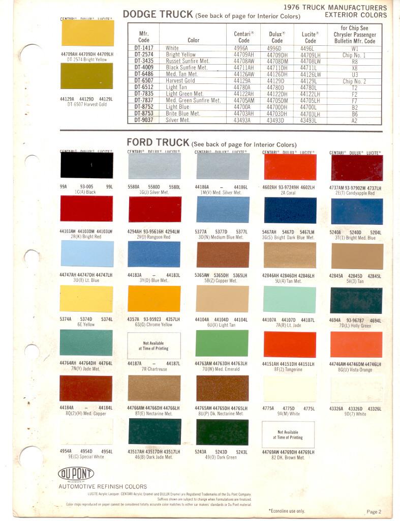 Kenworth Paint Schemes In 1979