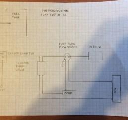 vacuum diagram 96 mustang wiring diagram home vacuum diagram 96 mustang [ 3264 x 2448 Pixel ]