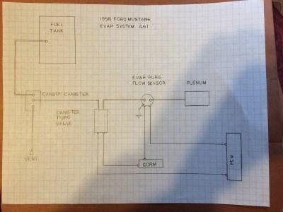 98 muatang gt 46 vacuum diagram  MustangForums