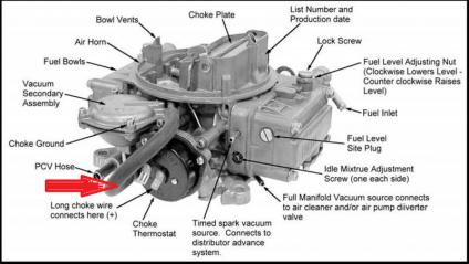holley electric choke wiring diagram dichotomous key vacuum port on 4160?? - mustangforums.com