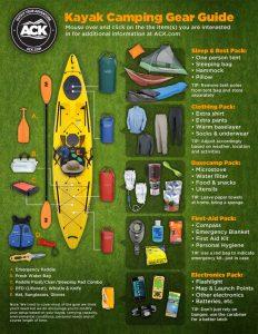 Kayak Camping Guide