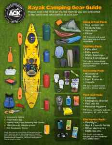 Kayak Camping Guide