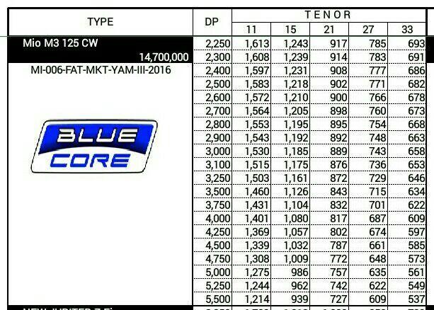 Kredit Yamaha Mio M3 125 Blue Core