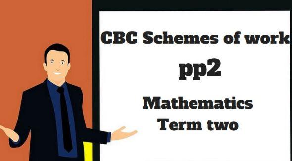 Mathematics pp2 term two, cbc schemes of work