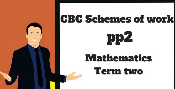Mathematics pp2 term two, cbc schemes of work