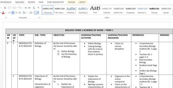 Biology form 1, Term 1 schemes of work